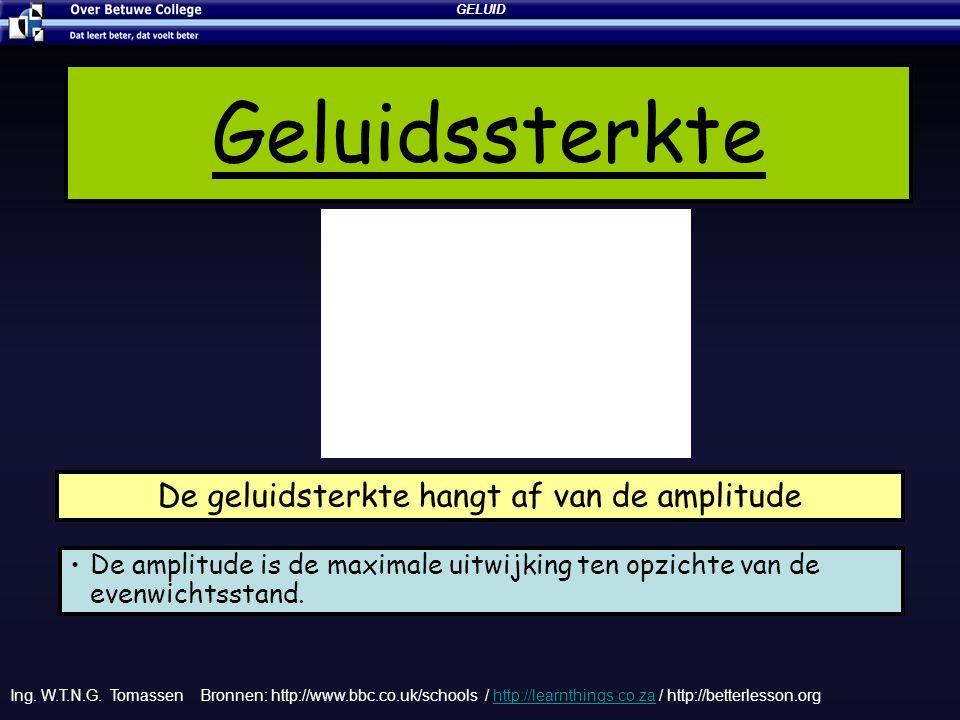 29-7-2014 De amplitude is de maximale uitwijking ten opzichte van de evenwichtsstand.