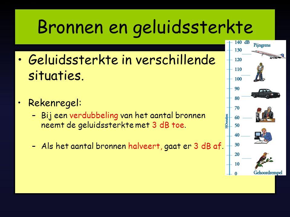 Bronnen en geluidssterkte 29/07/2014 Geluidssterkte in verschillende situaties.
