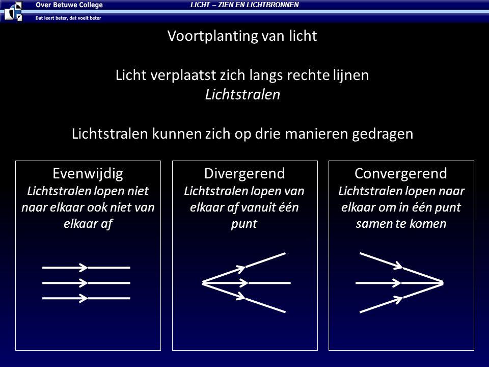 LICHT – ZIEN EN LICHTBRONNEN Voortplanting van licht Licht verplaatst zich langs rechte lijnen Lichtstralen Lichtstralen kunnen zich op drie manieren