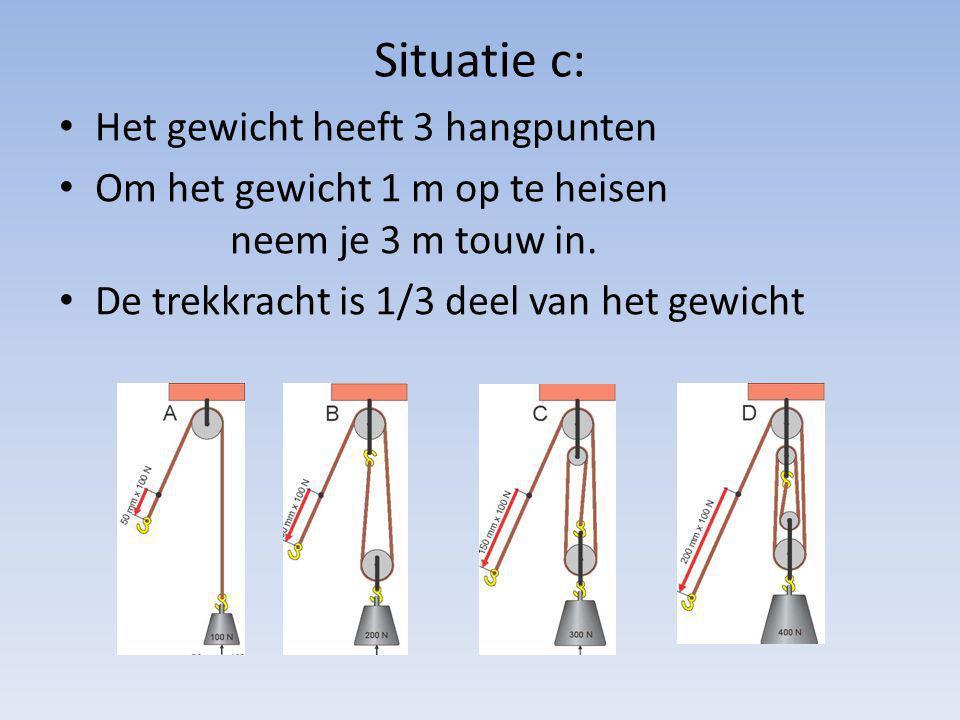 Situatie c: Het gewicht heeft 3 hangpunten Om het gewicht 1 m op te heisen neem je 3 m touw in. De trekkracht is 1/3 deel van het gewicht