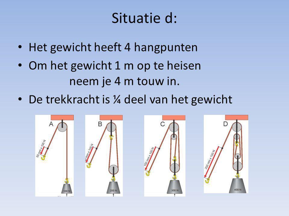Situatie d: Het gewicht heeft 4 hangpunten Om het gewicht 1 m op te heisen neem je 4 m touw in. De trekkracht is ¼ deel van het gewicht