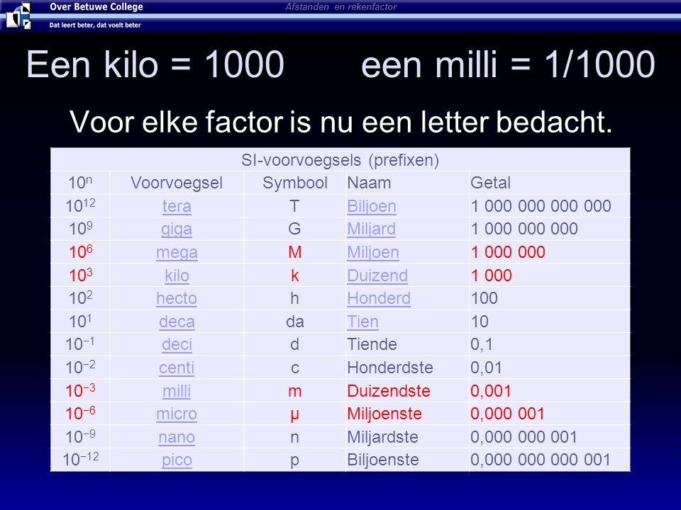 Een kilo = 1000 een milli = 1/1000 Voor elke factor is nu een letter bedacht.