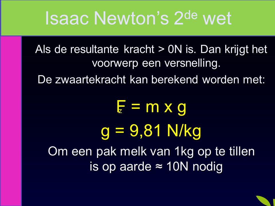 Als de resultante kracht > 0N is.Dan krijgt het voorwerp een versnelling.