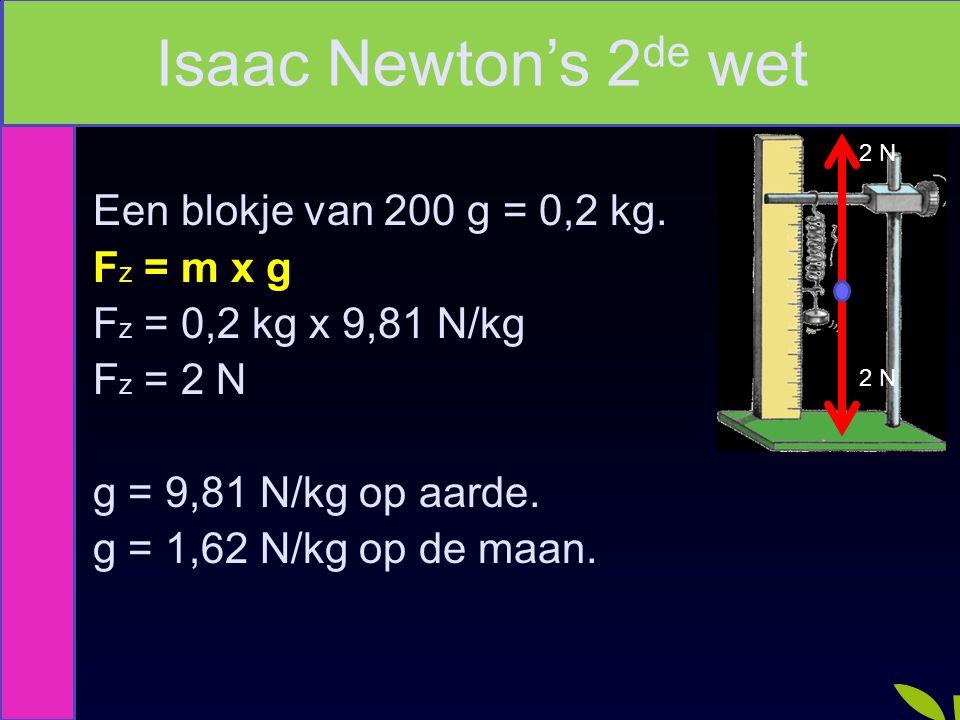 Een blokje van 200 g = 0,2 kg.