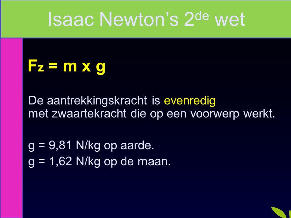 F z = m x g De aantrekkingskracht is evenredig met zwaartekracht die op een voorwerp werkt.
