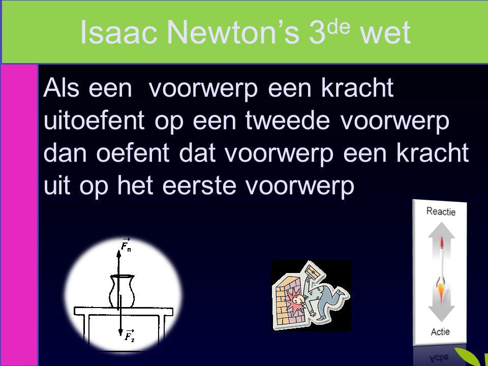 Als een voorwerp een kracht uitoefent op een tweede voorwerp dan oefent dat voorwerp een kracht uit op het eerste voorwerp Isaac Newton's 3 de wet