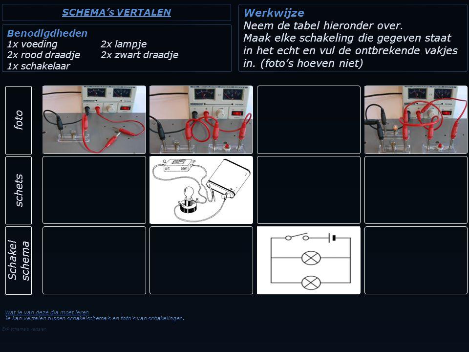 EXP schema's vertalen Werkwijze Neem de tabel hieronder over. Maak elke schakeling die gegeven staat in het echt en vul de ontbrekende vakjes in. (fot