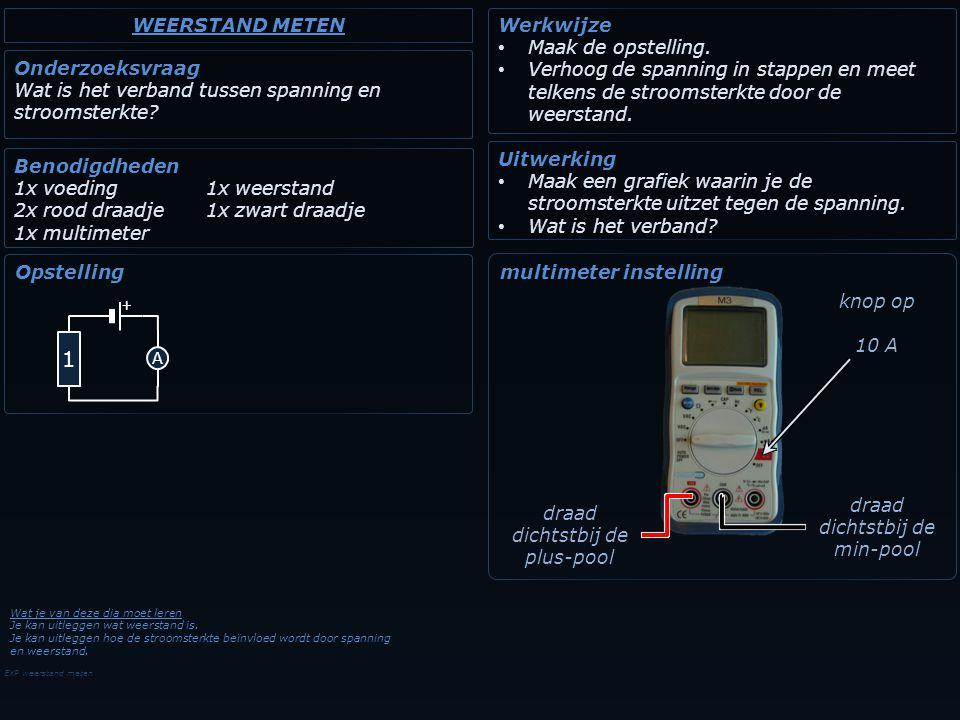 EXP weerstand meten Onderzoeksvraag Wat is het verband tussen spanning en stroomsterkte? Benodigdheden 1x voeding1x weerstand 2x rood draadje1x zwart