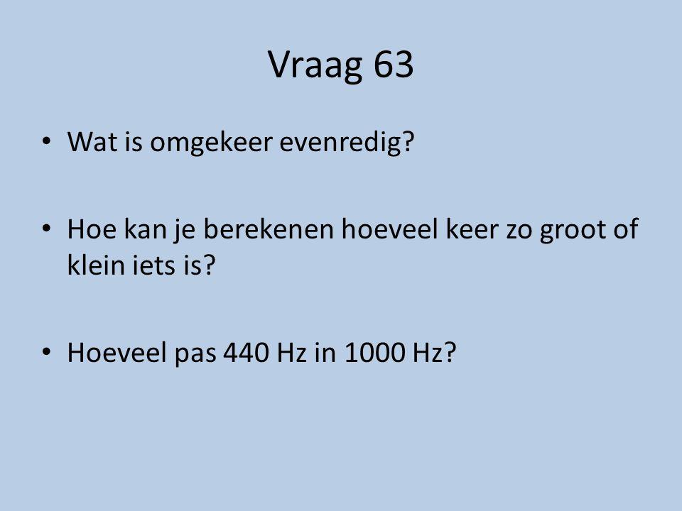 Db en gehoordrempel Gebruik onderstaande diagram bij Vraag 63 f (v-klas), 73, 81 (A-klas)