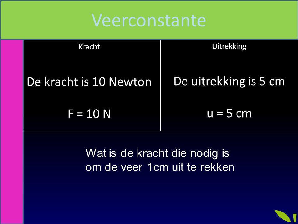 Kracht De kracht is 10 Newton F = 10 N Uitrekking De uitrekking is 5 cm u = 5 cm Twee begrippen Wat is de kracht die nodig is om de veer 1cm uit te re