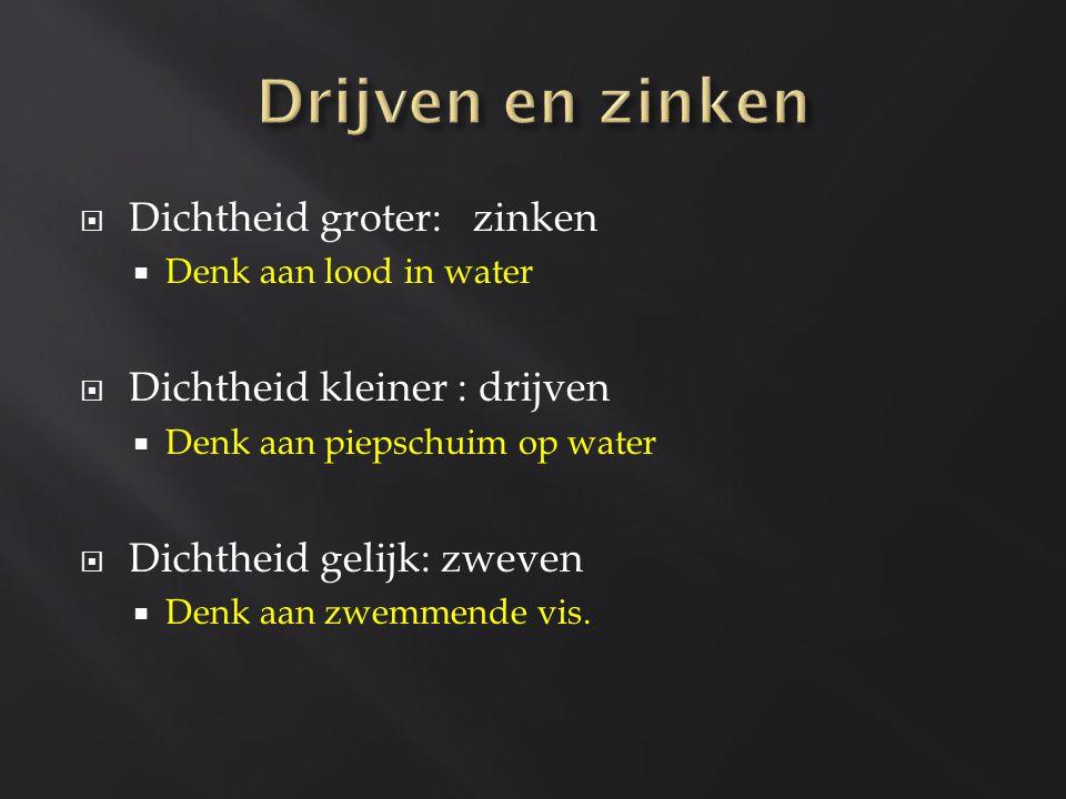  Dichtheid groter: zinken  Denk aan lood in water  Dichtheid kleiner : drijven  Denk aan piepschuim op water  Dichtheid gelijk: zweven  Denk aan zwemmende vis.