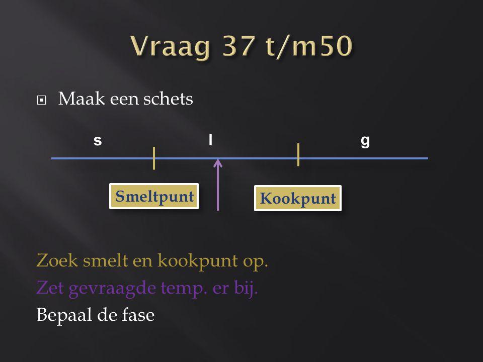 Wat betekend g/cm³  Wat weet je van de massa bij 1, 2, 3, 4 cm³  Hoe ziet de grafiek er uit.