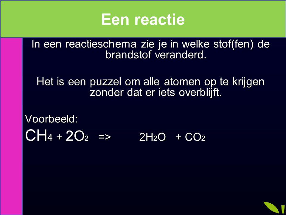 Een reactie In een reactieschema zie je in welke stof(fen) de brandstof veranderd. Het is een puzzel om alle atomen op te krijgen zonder dat er iets o