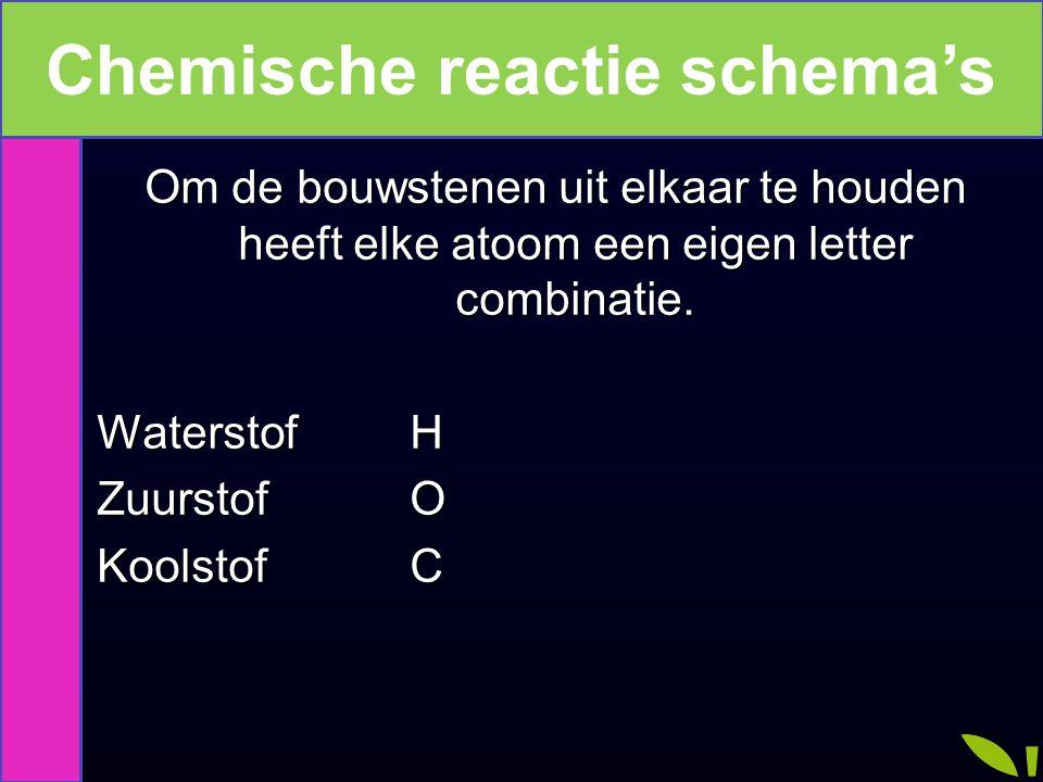 De basis Bij elke twee waterstof atomen hoort één zuurstof atoom (Water is H 2 O).