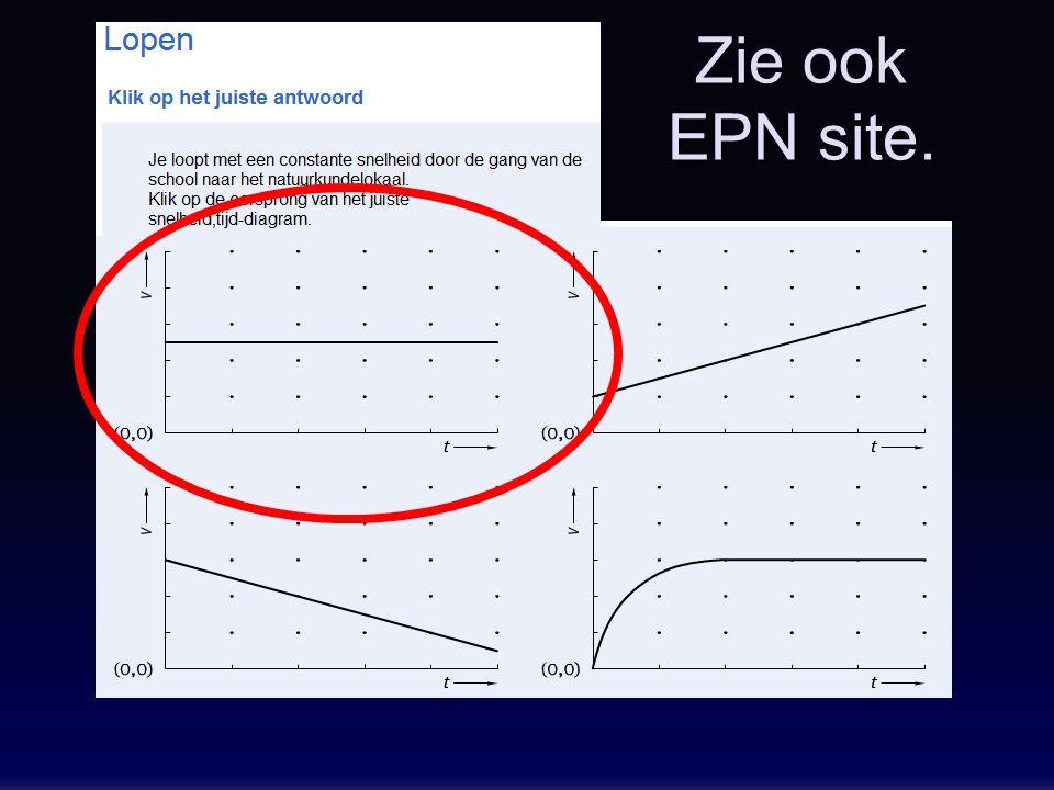 NASK - GRAFIEKEN ---> Lengte (cm) ---> massa (kg) 10 20 30 40 50 60 70 0 20406080100120140160180 Stap 6:Teken een vloeiende lijn door zoveel mogelijk kruisjes.