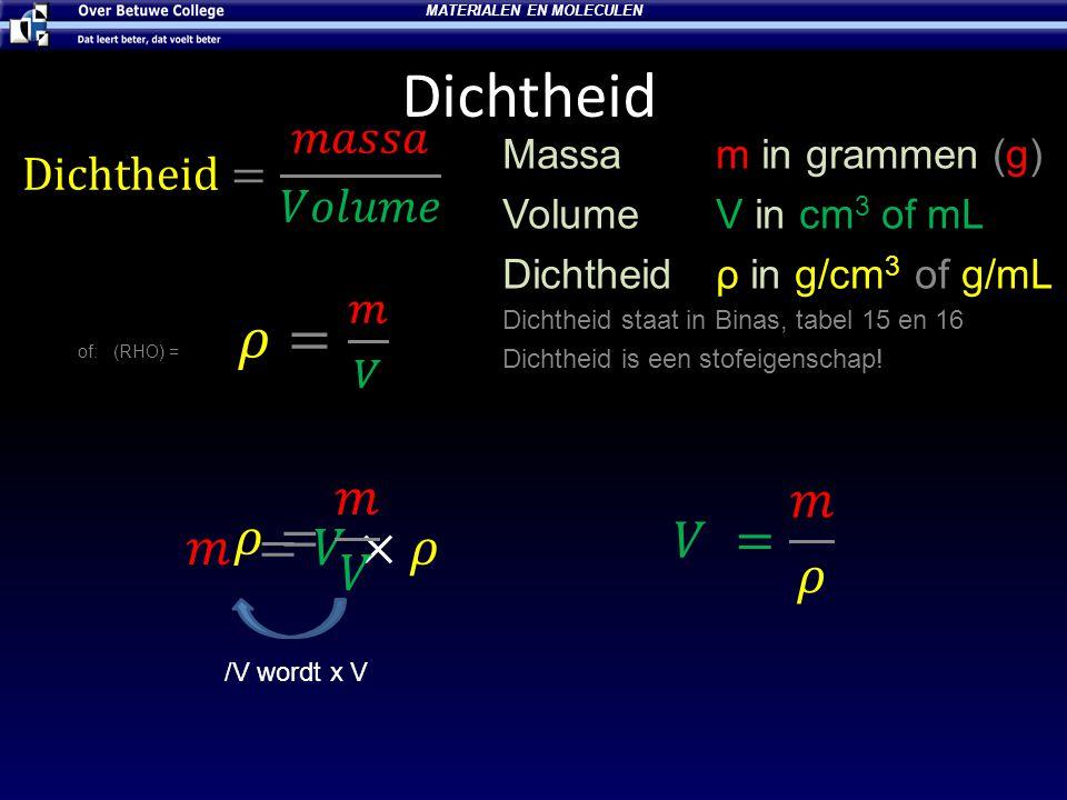 Massa m in grammen (g) Volume V in cm 3 of mL Dichtheid ρ in g/cm 3 of g/mL Dichtheid staat in Binas, tabel 15 en 16 Dichtheid is een stofeigenschap!