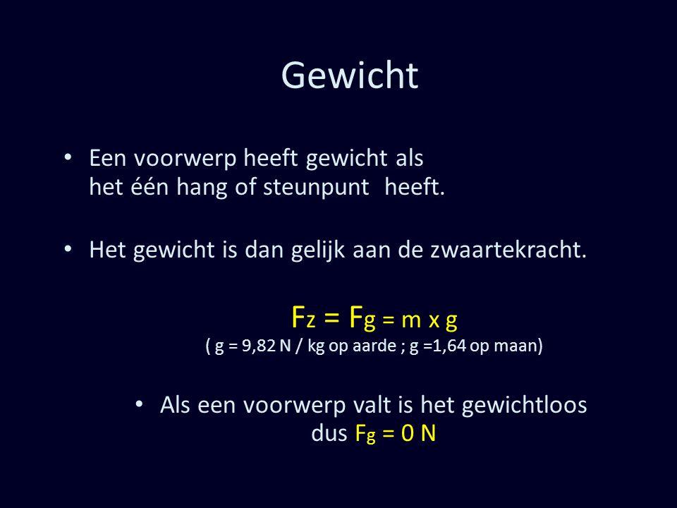 Gewicht Een voorwerp heeft gewicht als het één hang of steunpunt heeft. Het gewicht is dan gelijk aan de zwaartekracht. F z = F g = m x g ( g = 9,82 N