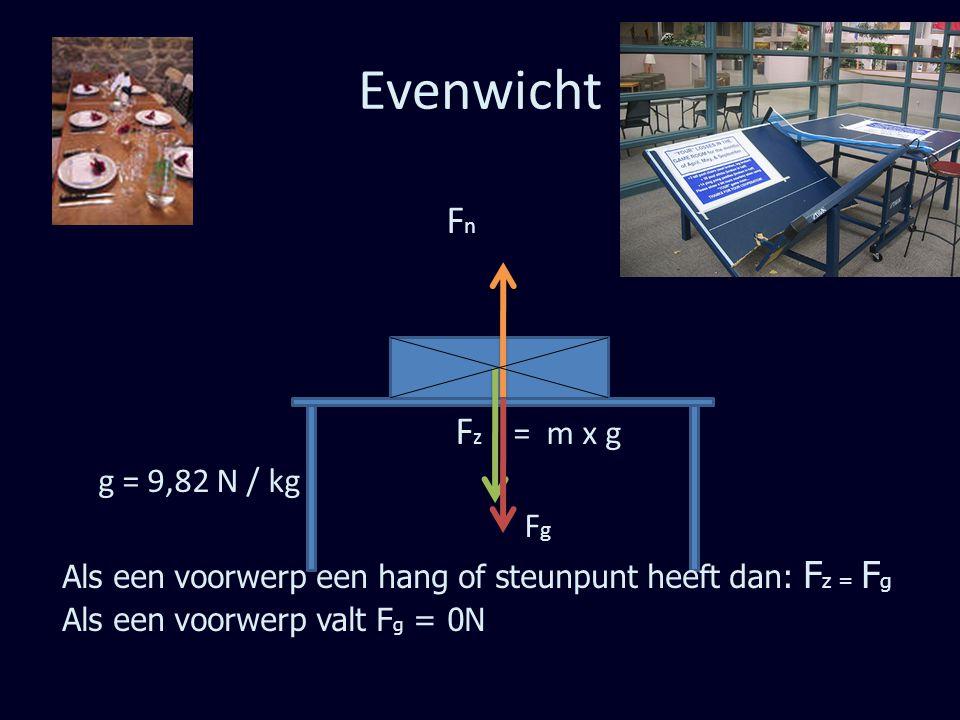Evenwicht F n F z = m x g g = 9,82 N / kg F g Als een voorwerp een hang of steunpunt heeft dan: F z = F g Als een voorwerp valt F g = 0N