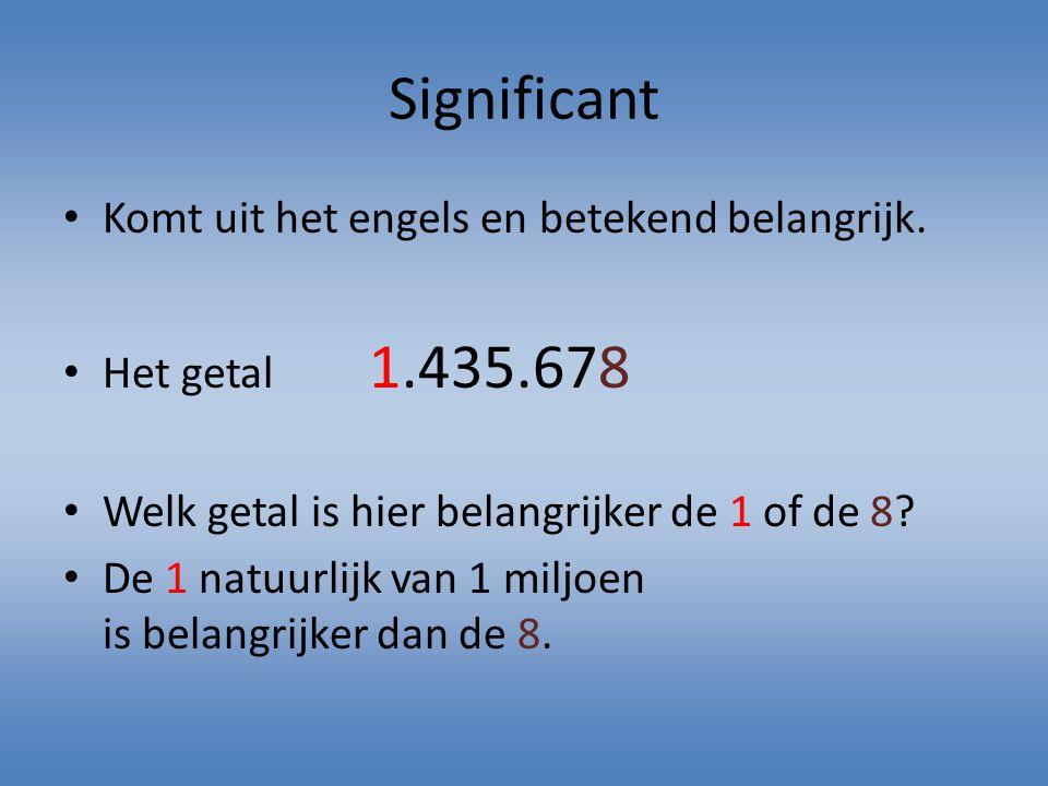 Significant Komt uit het engels en betekend belangrijk. Het getal 1.435.678 Welk getal is hier belangrijker de 1 of de 8? De 1 natuurlijk van 1 miljoe