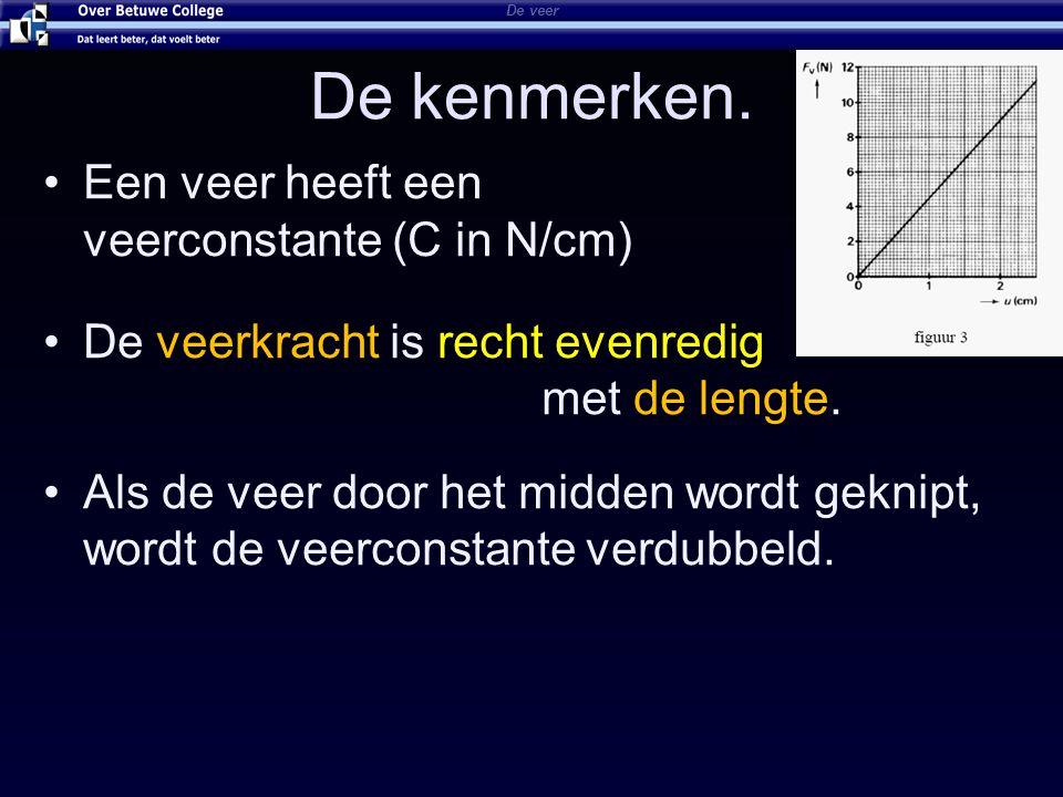 Veerconstanten berekenen Rekenenen met veerconstante 10 N 5 N / cm Aan een veer met een veerconstante van 10 N / cm wordt een gewicht gehangen van 10 N 6 3 2