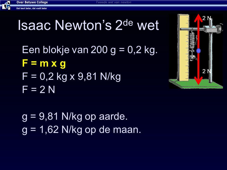 Isaac Newton's 2 de wet Een blokje van 200 g = 0,2 kg. F = m x g F = 0,2 kg x 9,81 N/kg F = 2 N g = 9,81 N/kg op aarde. g = 1,62 N/kg op de maan. Twee