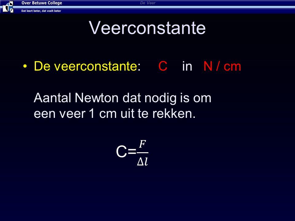 Veerconstante De Veer De veerconstante: C in N / cm Aantal Newton dat nodig is om een veer 1 cm uit te rekken.