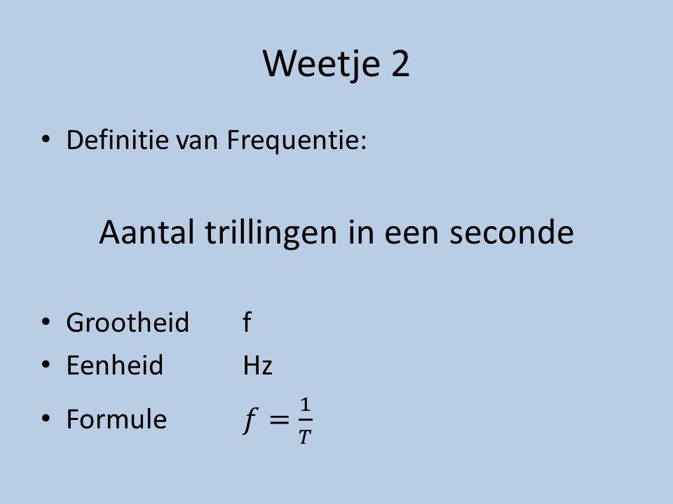 Factor en eenheid Hoe reken je de letters μ, m, k, M om.