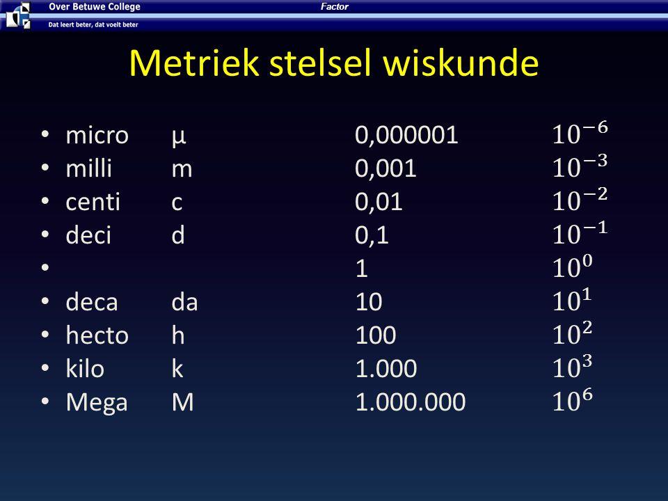 Metriek stelsel wiskunde Factor