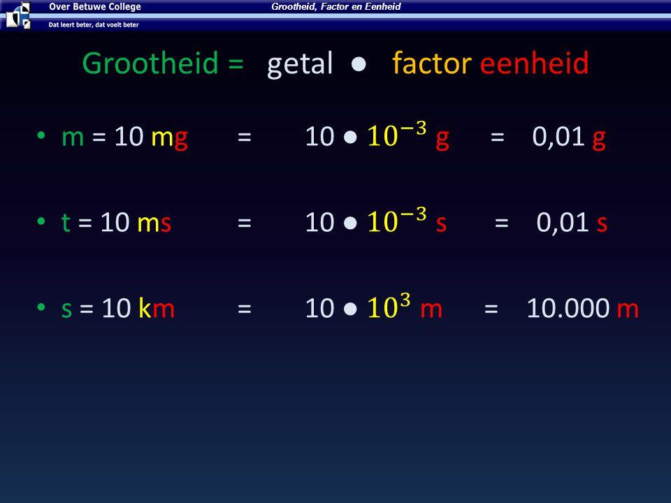 Grootheid = getal ● factor eenheid Grootheid, Factor en Eenheid