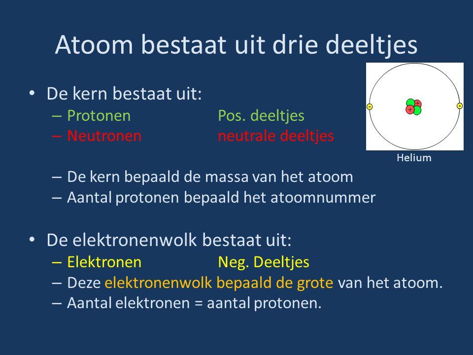 Atoom bestaat uit drie deeltjes De kern bestaat uit: – ProtonenPos. deeltjes – Neutronenneutrale deeltjes – De kern bepaald de massa van het atoom – A