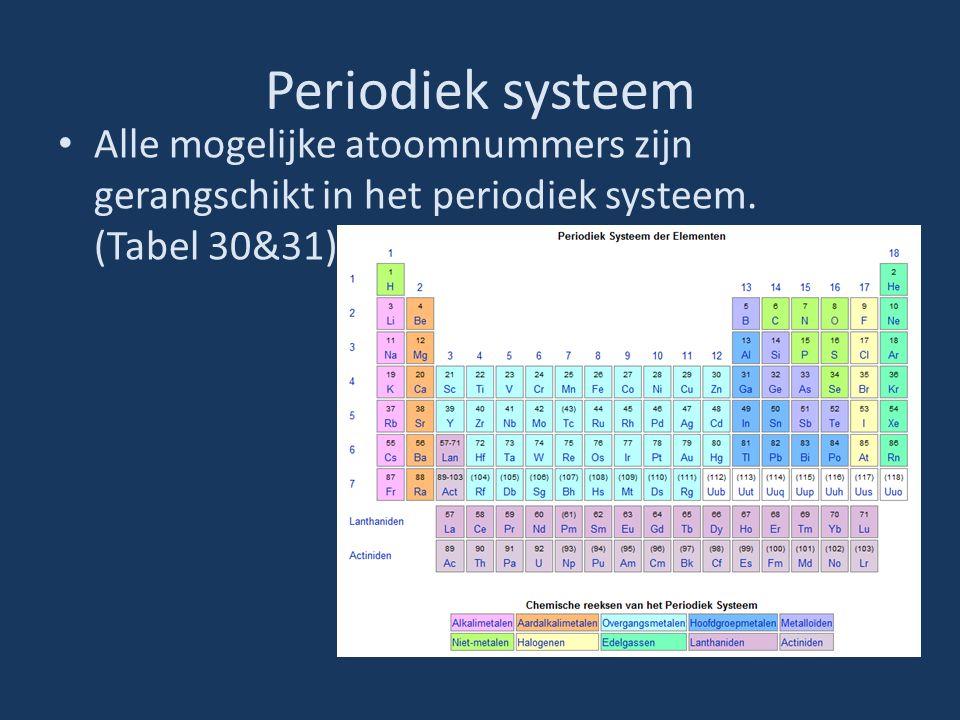 Periodiek systeem Alle mogelijke atoomnummers zijn gerangschikt in het periodiek systeem. (Tabel 30&31)