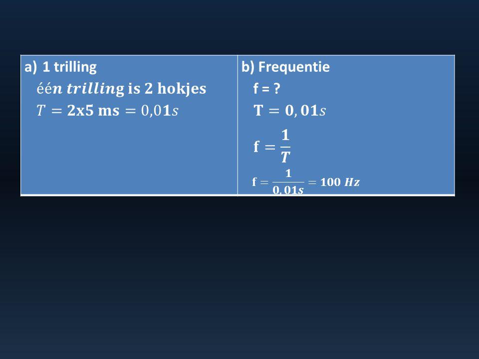 Wat is de definitie van amplitude: A.De uitwijking van een trilling B.De maximale uitwijking ten opzichte van de evenwichtstand.