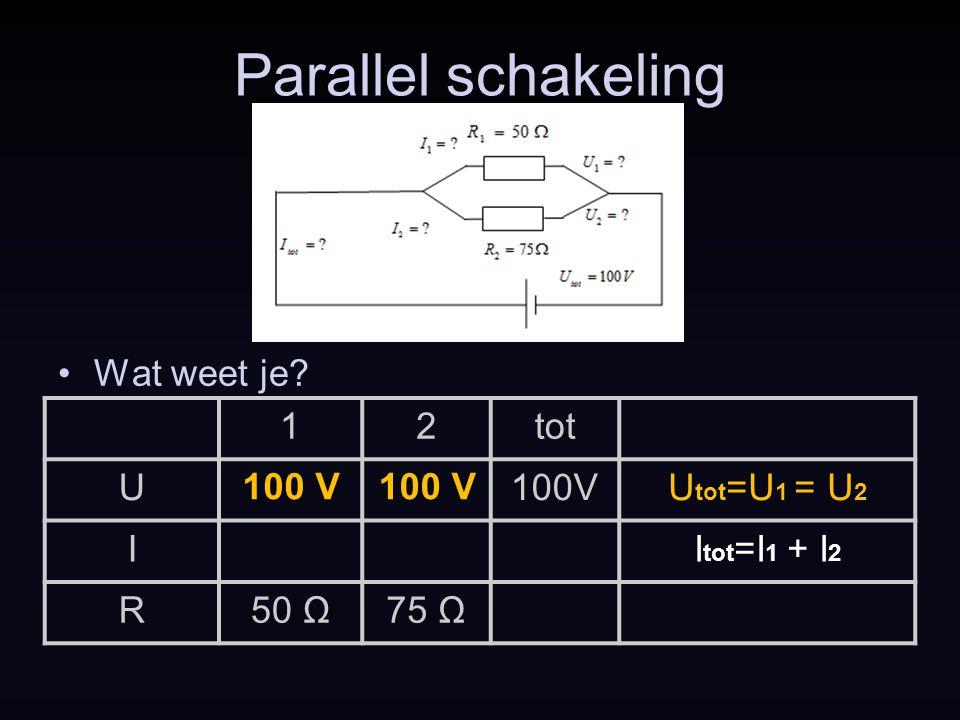 Parallel schakeling Wat weet je? 100 V 12tot U100VU tot =U 1 = U 2 II tot =I 1 + I 2 R50 Ω75 Ω