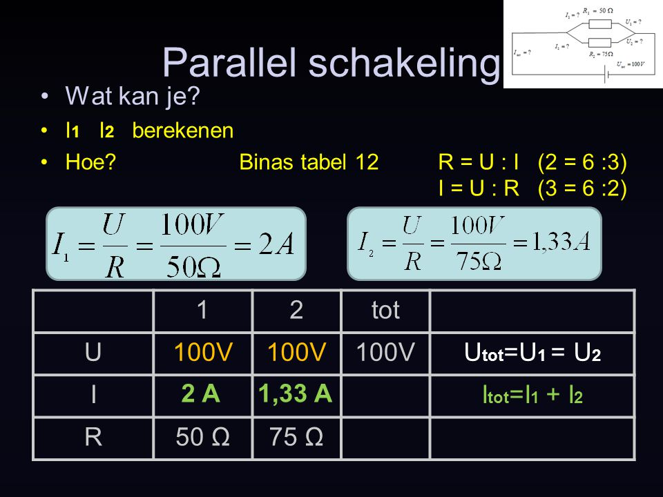 Parallel schakeling Wat kan je? I 1 I 2 berekenen Hoe?Binas tabel 12R = U : I (2 = 6 :3) I = U : R (3 = 6 :2) 2 A1,33 A 12tot U100V U tot =U 1 = U 2 I