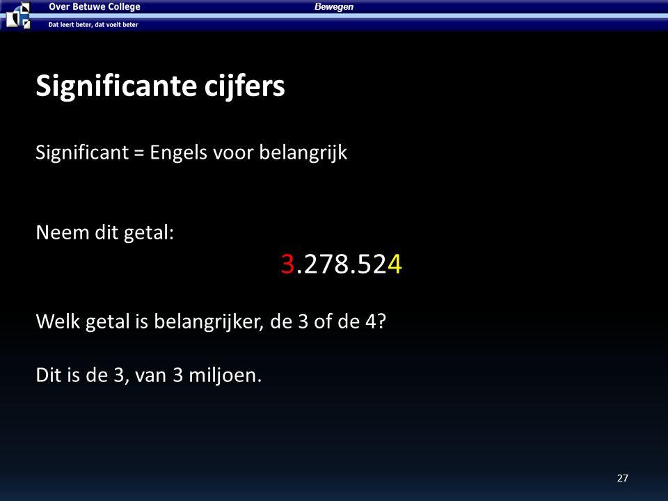 27 Significante cijfers Significant = Engels voor belangrijk Neem dit getal: 3.278.524 Welk getal is belangrijker, de 3 of de 4.