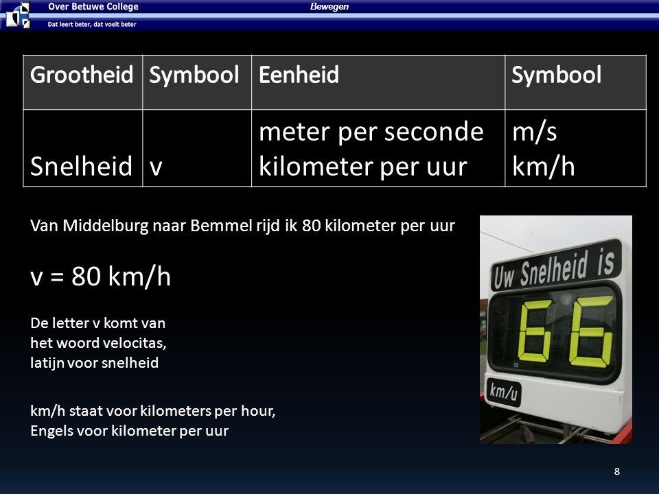 8 Bewegen Snelheidv meter per seconde kilometer per uur m/s km/h De letter v komt van het woord velocitas, latijn voor snelheid Van Middelburg naar Bemmel rijd ik 80 kilometer per uur v = 80 km/h km/h staat voor kilometers per hour, Engels voor kilometer per uur
