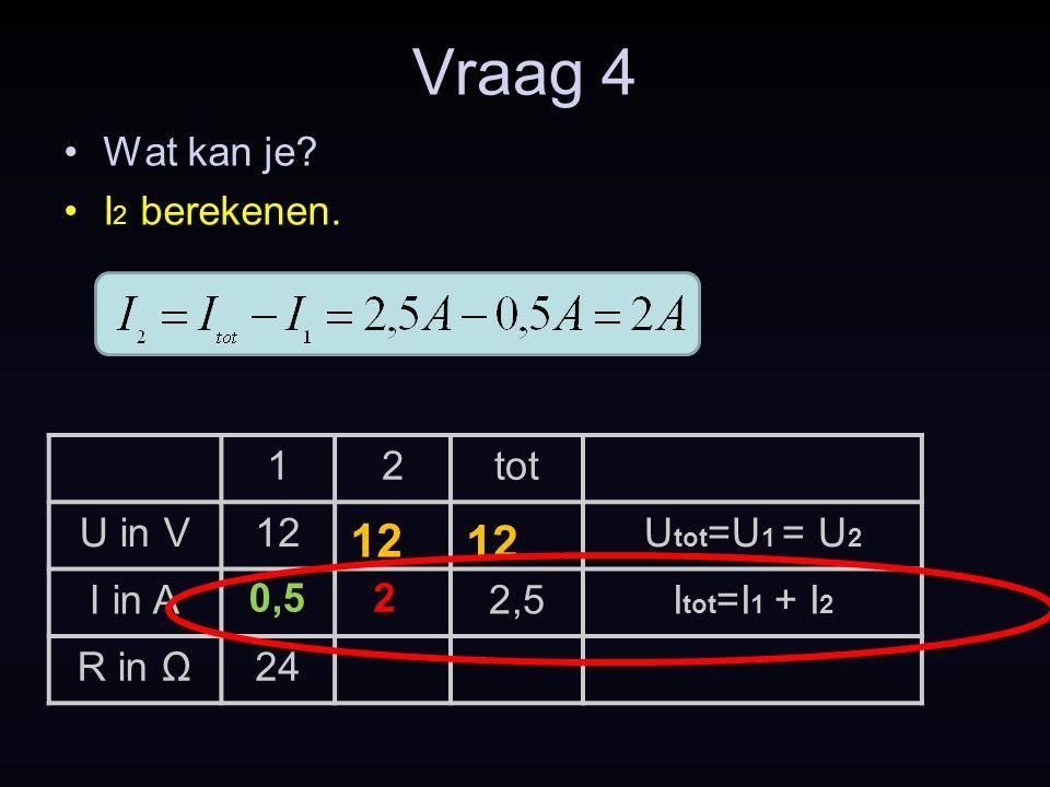 12tot U in V12U tot =U 1 = U 2 I in A2,5I tot =I 1 + I 2 R in Ω24 Vraag 4 Wat kan je.