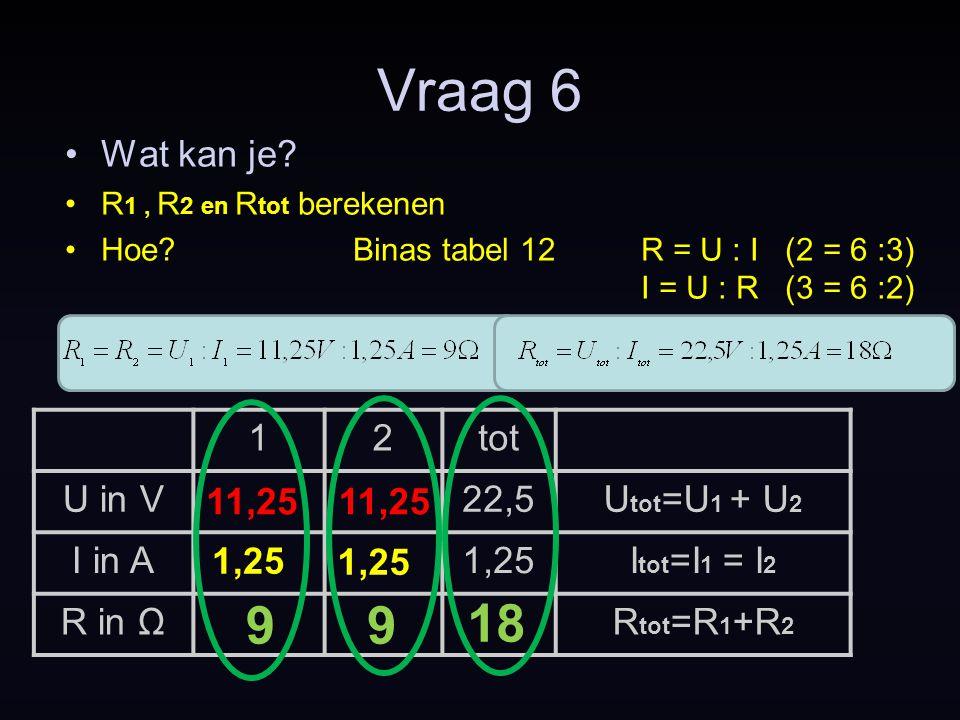 12tot U in V22,5U tot =U 1 + U 2 I in A1,25I tot =I 1 = I 2 R in ΩR tot =R 1 +R 2 Vraag 6 Wat kan je.