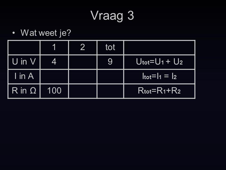 Vraag 3 Wat weet je? 12tot U in V49U tot =U 1 + U 2 I in AI tot =I 1 = I 2 R in Ω100R tot =R 1 +R 2