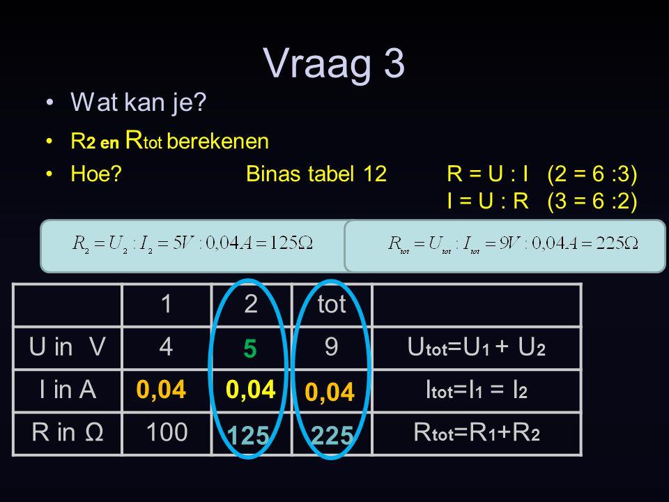 12tot U in V12U tot =U 1 = U 2 I in A2,5I tot =I 1 + I 2 R in Ω24 Vraag 4 Wat weet je? 12