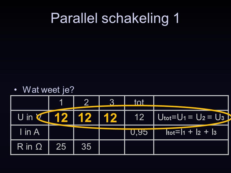 123tot U in V12U tot =U 1 = U 2 = U 3 I in A0,95I tot =I 1 + I 2 + I 3 R in Ω2535 Parallel schakeling 1 Wat weet je? 12