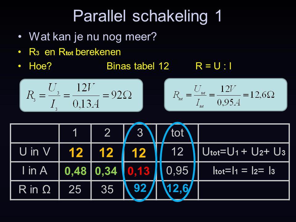 Parallel schakeling 1 Wat kan je nu nog meer? R 3 en R tot berekenen Hoe?Binas tabel 12R = U : I 123tot U in V12U tot =U 1 + U 2 + U 3 I in A0,95I tot