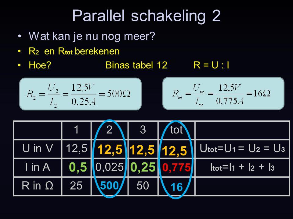 123tot U in V12,5U tot =U 1 = U 2 = U 3 I in A0,025I tot =I 1 + I 2 + I 3 R in Ω2550 Parallel schakeling 2 Wat kan je nu nog meer? R 2 en R tot bereke