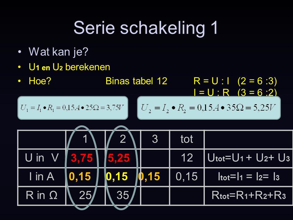 Serie schakeling 1 Wat kan je? U 1 en U 2 berekenen Hoe?Binas tabel 12R = U : I (2 = 6 :3) I = U : R (3 = 6 :2) 0,15 123tot U in V12U tot =U 1 + U 2 +