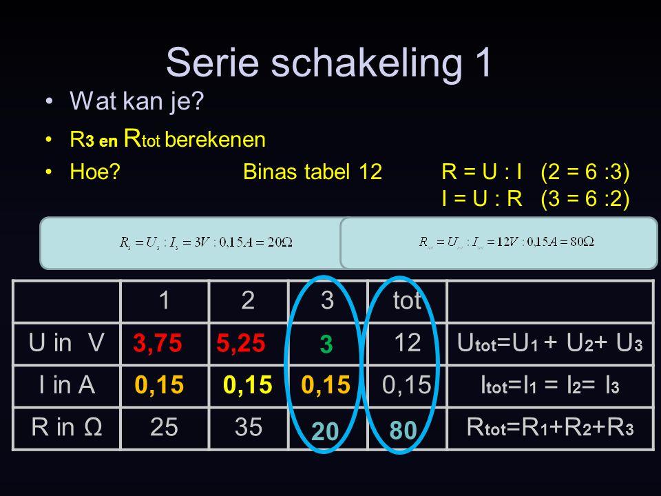 123tot U in V12U tot =U 1 + U 2 + U 3 I in A0,15I tot =I 1 = I 2 = I 3 R in Ω2535R tot =R 1 +R 2 +R 3 Serie schakeling 1 Wat kan je? R 3 en R tot bere