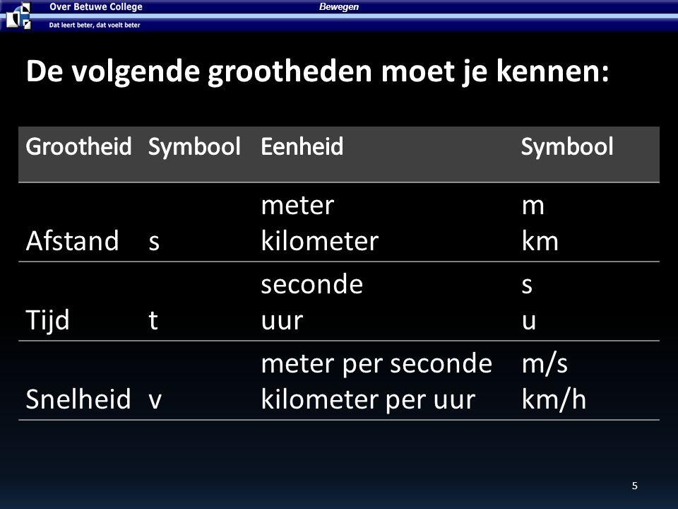 Bewegen De volgende grootheden moet je kennen: Afstands meter kilometer m km Tijdt seconde uur susu Snelheidv meter per seconde kilometer per uur m/s