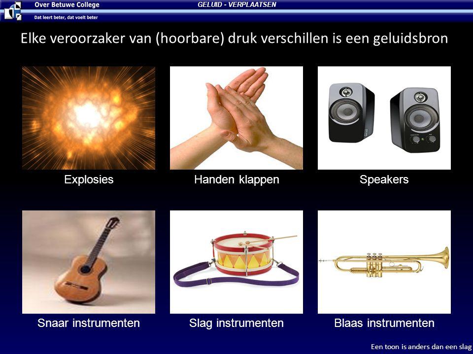 GELUID - VERPLAATSEN Elke veroorzaker van (hoorbare) druk verschillen is een geluidsbron ExplosiesHanden klappenSpeakers Snaar instrumentenSlag instru