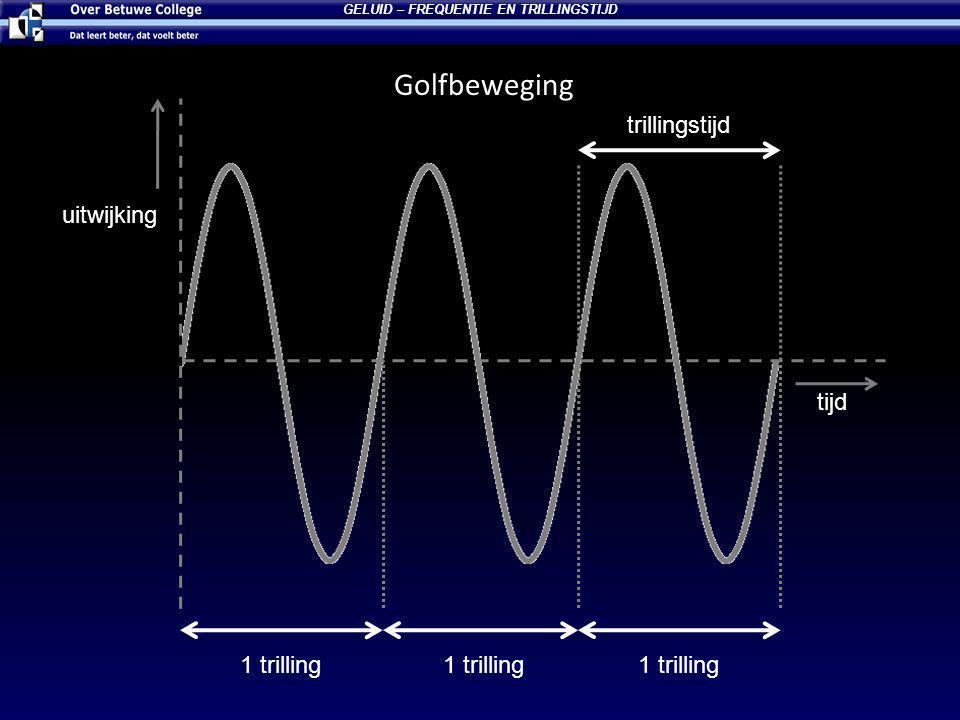 GELUID – FREQUENTIE EN TRILLINGSTIJD Frequentie (f) = Aantal trillingen per seconde Gemeten in Hertz (Hz) uitwijking tijd 1s uitwijking tijd 1s 1 trilling per seconde = 1 Hz 5 trillingen per seconde = 5 Hz uitwijking tijd 1s uitwijking tijd 1s 10 trillingen per seconde = 10 Hz 0,5 trilling per seconde = 0,5 Hz