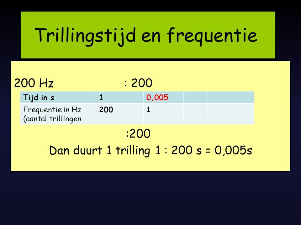 Trillingstijd en frequentie 0,005s : 0,005 :200 :0,005 Dan duurt 1 trilling 1 : 0,005 s = 200Hz Tijd in s0,0051 Frequentie in Hz (aantal trillingen) 1200