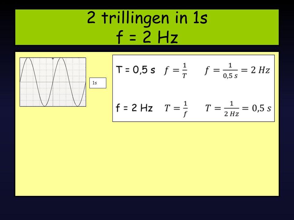 10 trillingen in 1s f = 10 Hz 1s